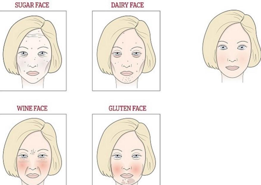 Как вредят на лицето ни захарта, млякото, глутенът и виното? Резултатите са шокиращи (ВИДЕО)