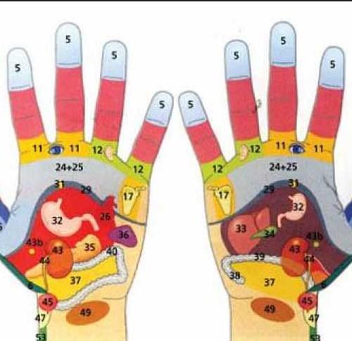 Китайска медицина: Масажирайте палеца, за да намалите стреса, а средния пръст, за да успокоите гнева