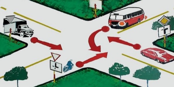 Нека си припомним листовките! По какъв ред трябва да минат превозните средства на снимката според вас? (СНИМКА)