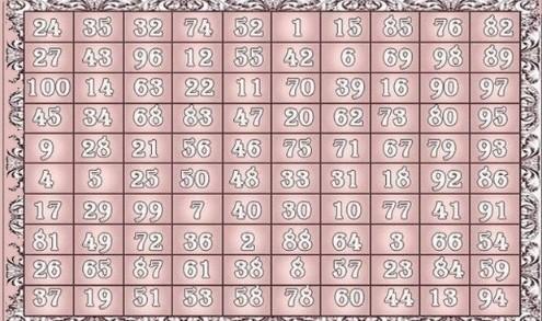 Магическата таблица на Далай Лама, която сбъдва всичките ни желания (СНИМКА)