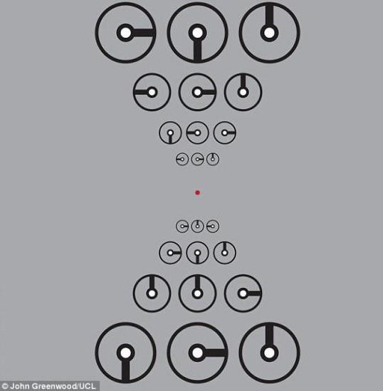"""С този тест можете да определите """"лошите петна"""" във вашето зрение"""