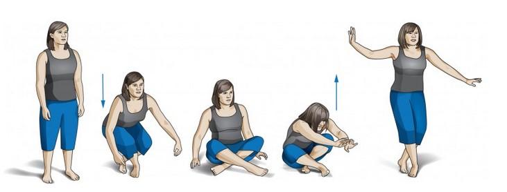 С този елементарен тест можете да проверите вашето здраве и физическа кондиция