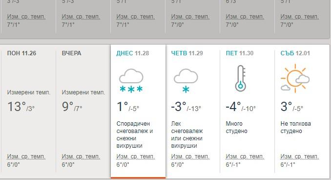 Внимание: Леден финал на есента! Температурите падат до -20, идват и виелици и сняг до 30 см