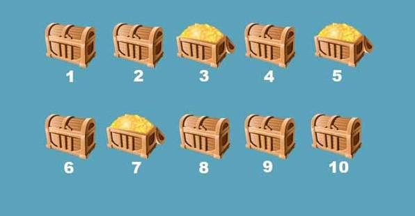 Ставате ли за екстрасенс? Проверете с този интересен тест и открийте златото!