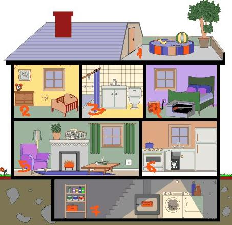 Забавен тест: Изберете стая и разберете какъв сте (Снимка)