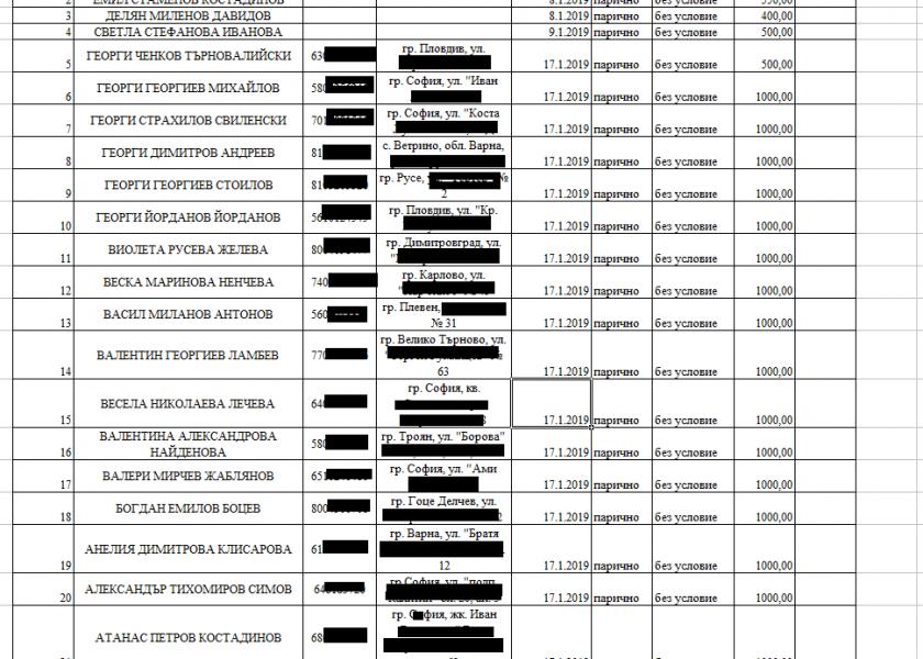 Личните данни на депутатите от БСП изтекоха в интернет