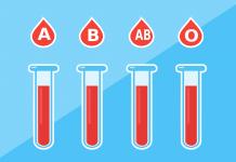 коя кръвна група