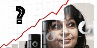 Цените на Държавна петролна компания