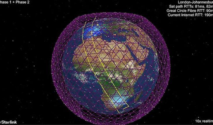 Голямата битка в космоса за бъдещето на интернет