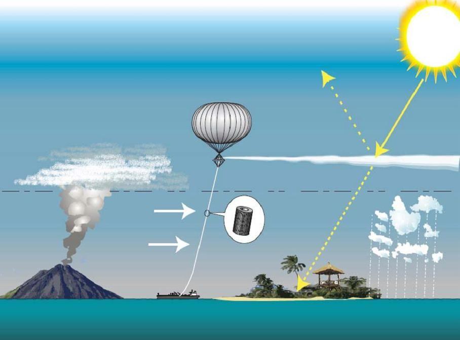 Бил Гейтс финансира проект за затъмняване на Слънцето (ДИАГРАМА)