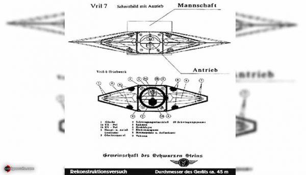 """Германски инженер разказва за технологията зад """"летящите чинии"""" на Райха"""