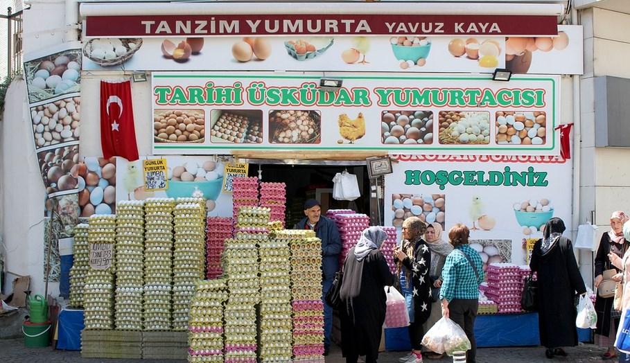 инфлация турция